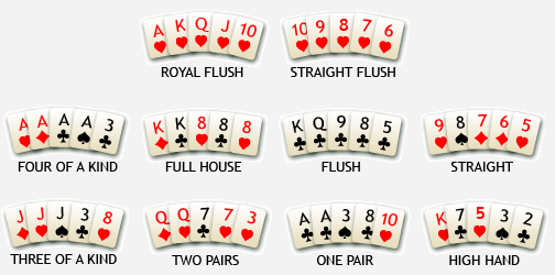 3 highest hands in poker